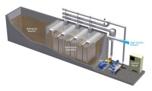 The $27 million Snowshoe area sewage plant will be equipped with a membrane bioreactor, similar to the one shown, which produces very clean effluent water.