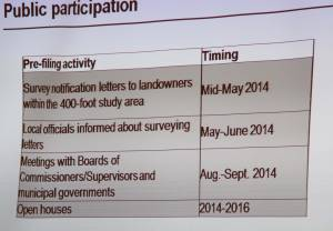 A timeline provided by Dominion executives during a meeting with the Highland County Board of Supervisors on August 5, 2014.